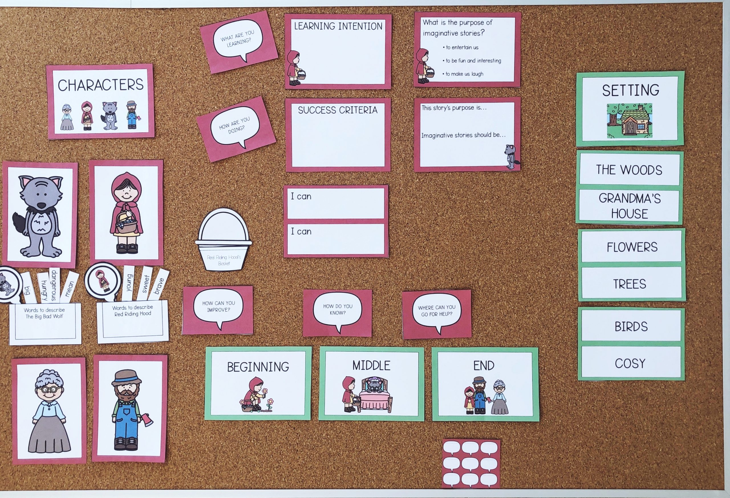 what is a learning wall