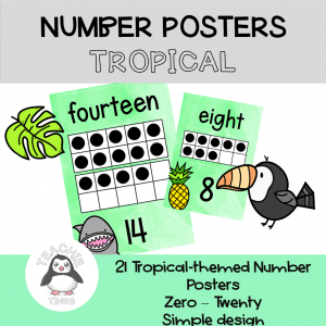 number posters tropical