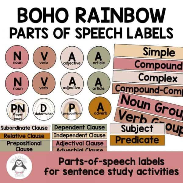 parts of speech labels